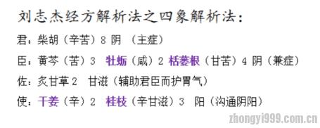 朴玲玲老师主讲柴胡类方-----013 - 顺从自然 - 顺从自然